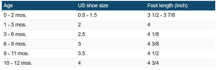 baby shoe sizes by age