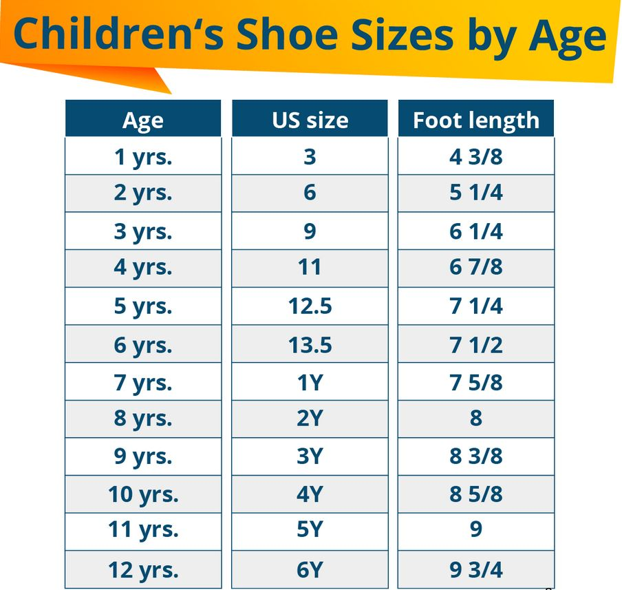 How To Measure Kids Feet Welcome To Sell A Shoe Com